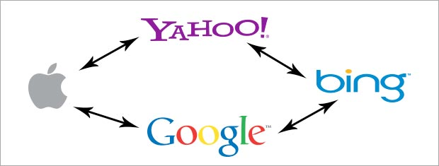 yahoo apple google bing paradox